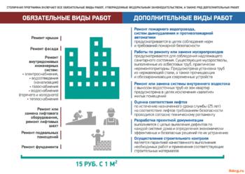 Буклет_А4_Капитальный ремонт по-новому-2 (перетянутый).png
