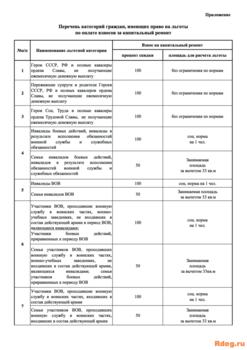 perechen-lgotnykh-kategoriy-1 (перетянутый).png