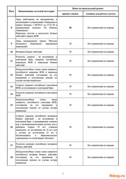 perechen-lgotnykh-kategoriy-2 (перетянутый).png