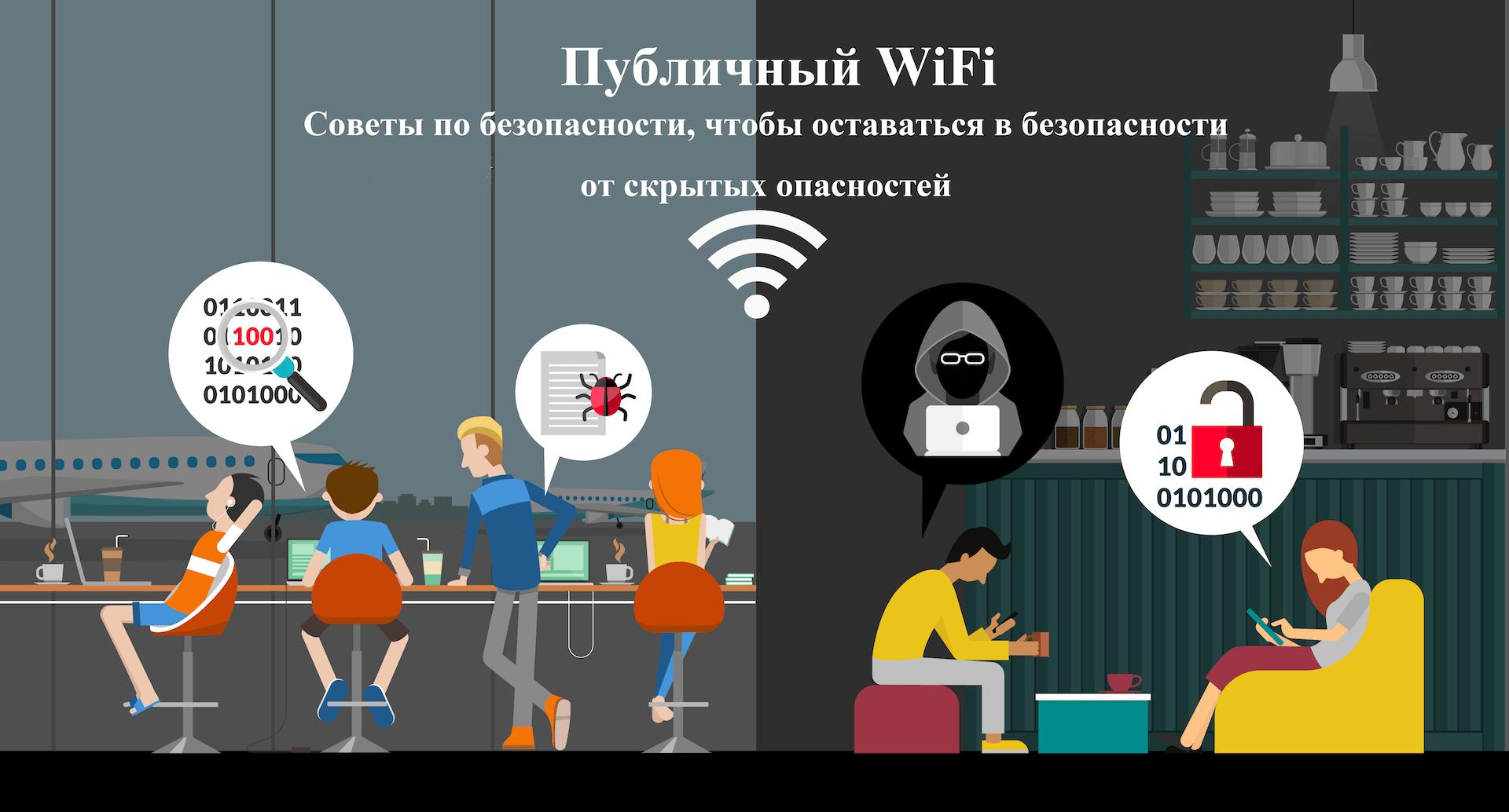 Публичный Wi-Fi и безопасность
